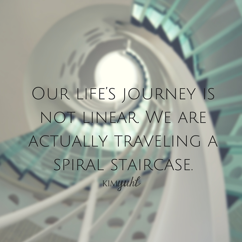 The Spiral Staircase – Traveling More Than Full Circle